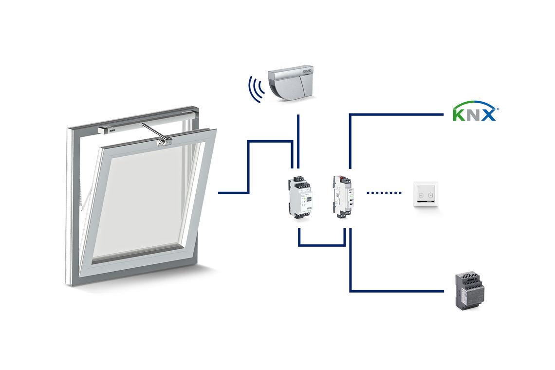 Серія приводів IQwindowdrive розширена до системного рішення.