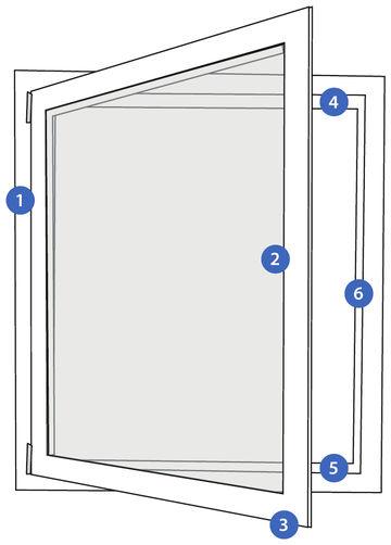 1. fareområde mellem sidelukkekant og modsatte lukkekant/væg, 2. Fare for kollision, 3. Fare for kollision, 4. Fare for klemning, 5. Fare for klemning, 6. Fareområde mellem hovedlukkekant og modsatte lukkekant